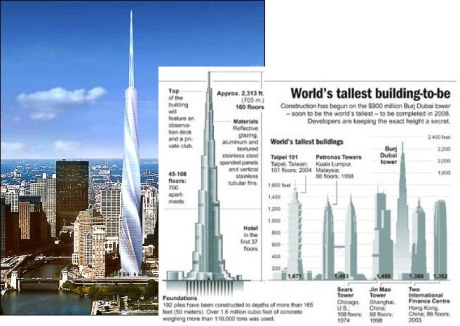 fordham-and-burj-dubai-blog.jpg